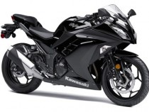 Buying Motorcycles Tips
